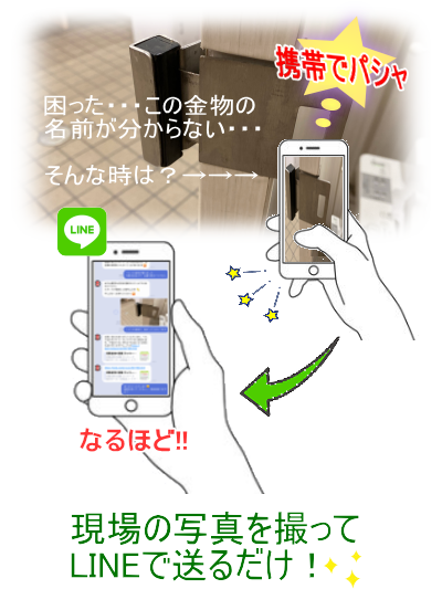 LINEで画像を送信するイメージ